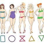 Как определить свой тип фигуры и подобрать к нему одежду