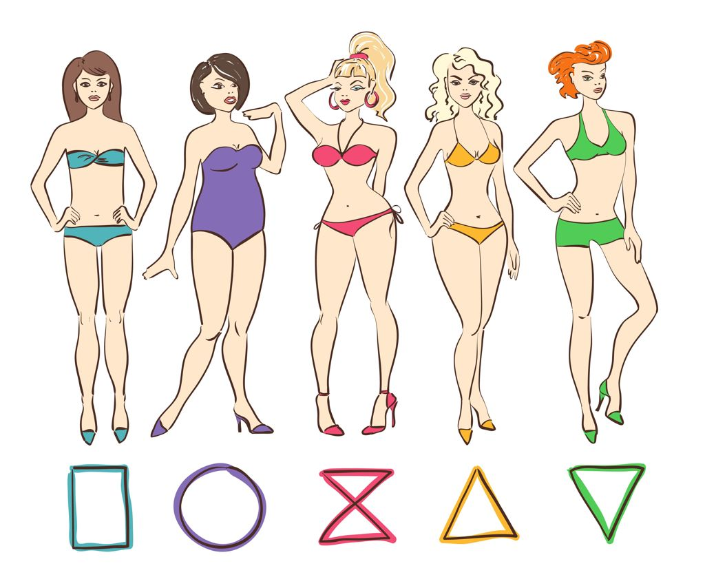 5 основных типов женских фигур